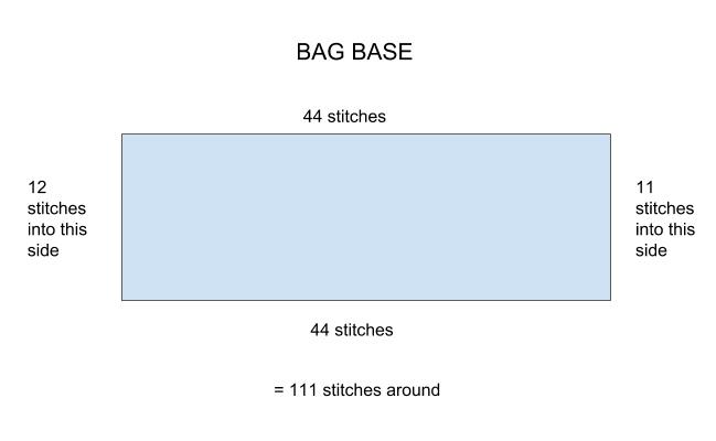 Color block market bag diagram of base